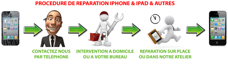 reparation-iphone-IPAD